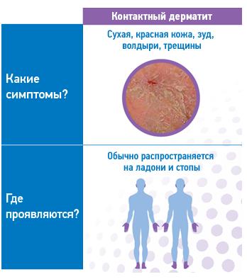 rus_contact