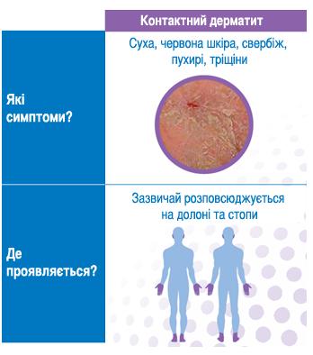 u_rus_contact